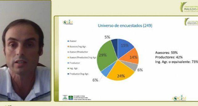 Fernando Oreja, de la Fauba, presentó el informe durante el Congreso Malezas 2021.